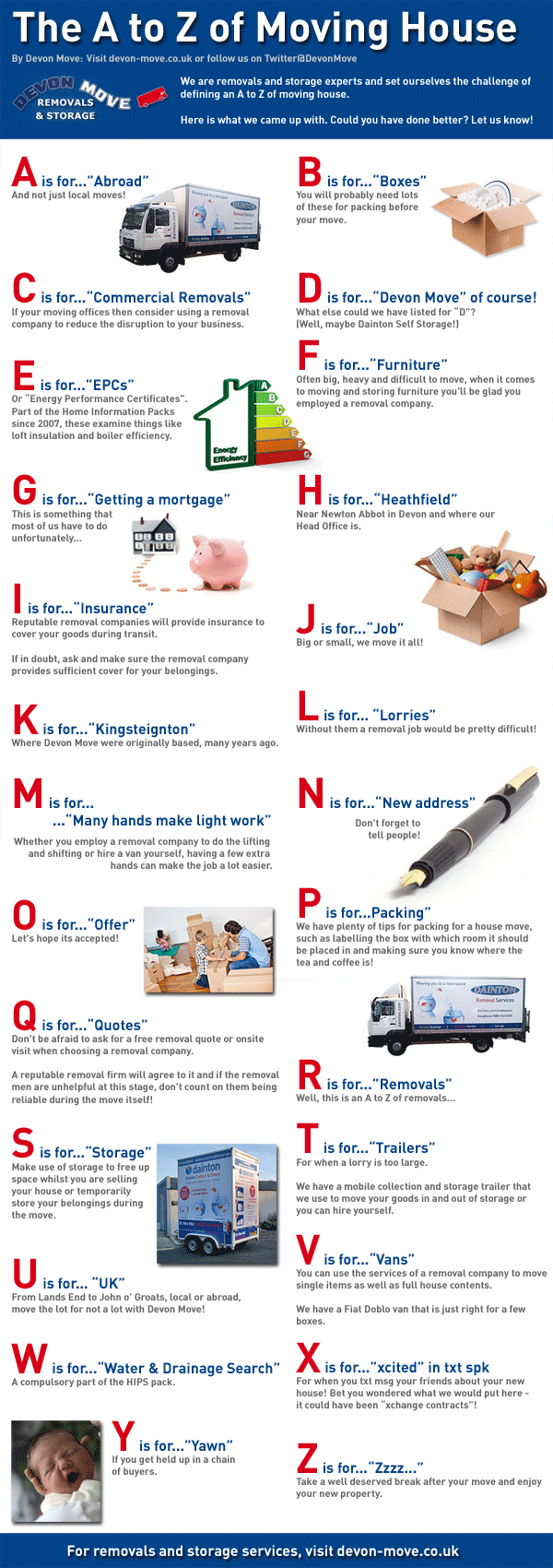Infographic A To Z Guide to Moving House From Devon Move